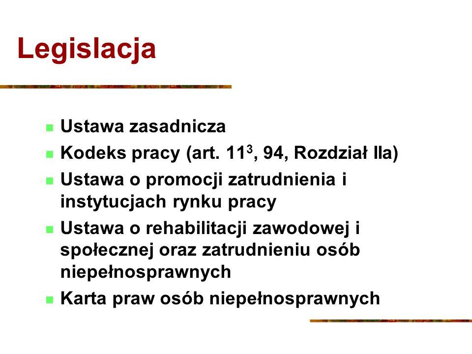 Legislacja Ustawa zasadnicza Kodeks pracy (art. 113, 94, Rozdział IIa)