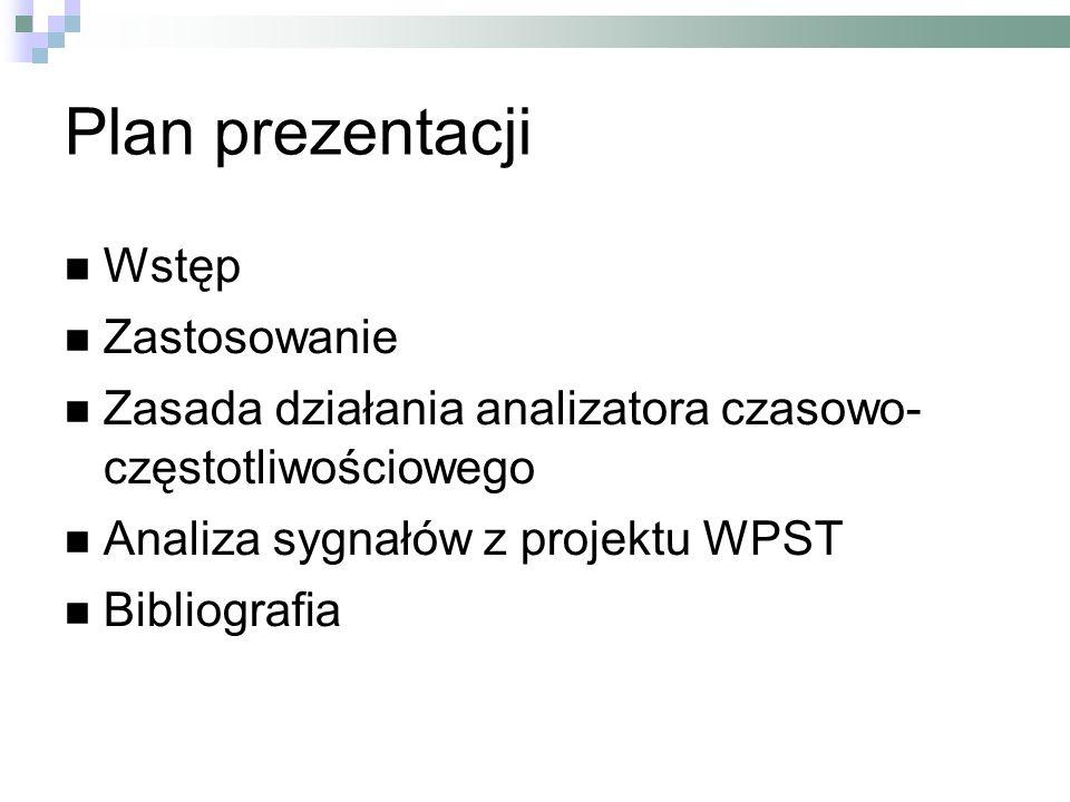 Plan prezentacji Wstęp Zastosowanie