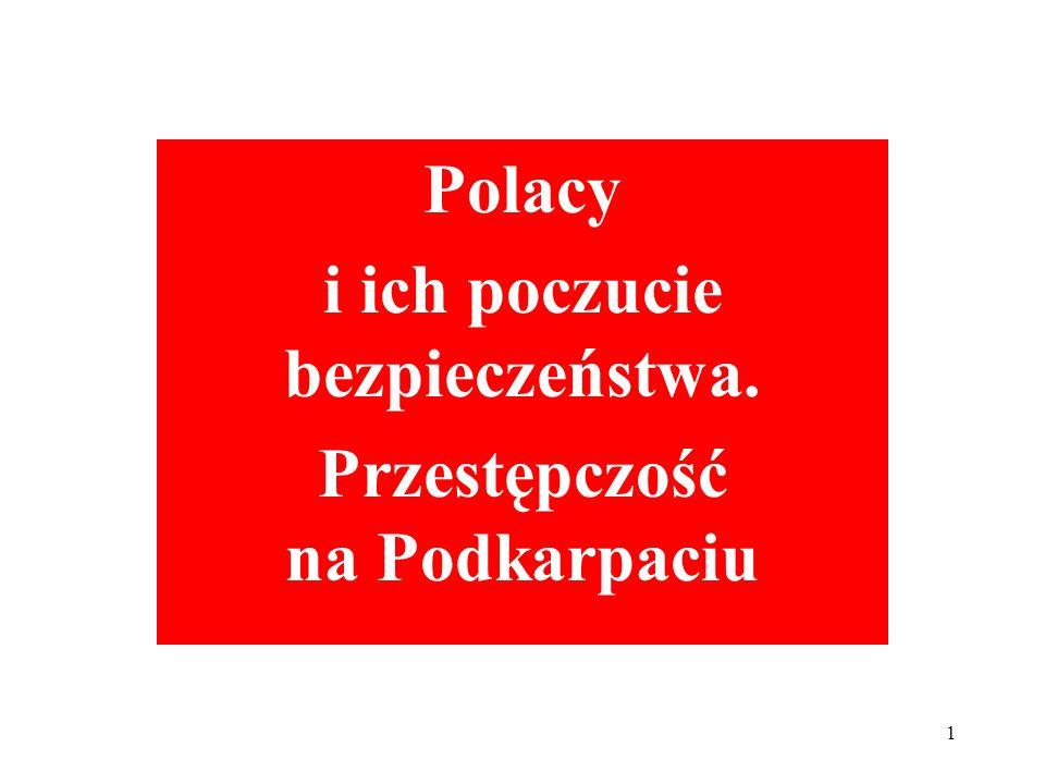 Polacy i ich poczucie bezpieczeństwa. Przestępczość na Podkarpaciu