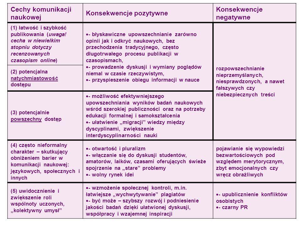 Cechy komunikacji naukowej Konsekwencje pozytywne