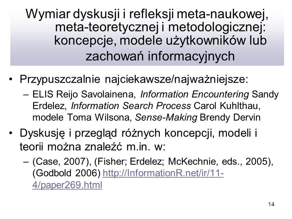 Wymiar dyskusji i refleksji meta-naukowej, meta-teoretycznej i metodologicznej: koncepcje, modele użytkowników lub zachowań informacyjnych