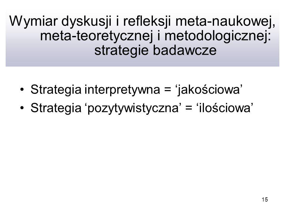 Wymiar dyskusji i refleksji meta-naukowej, meta-teoretycznej i metodologicznej: strategie badawcze