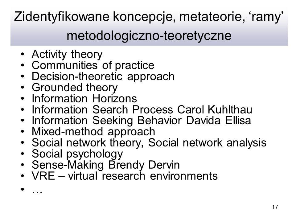 Zidentyfikowane koncepcje, metateorie, 'ramy' metodologiczno-teoretyczne