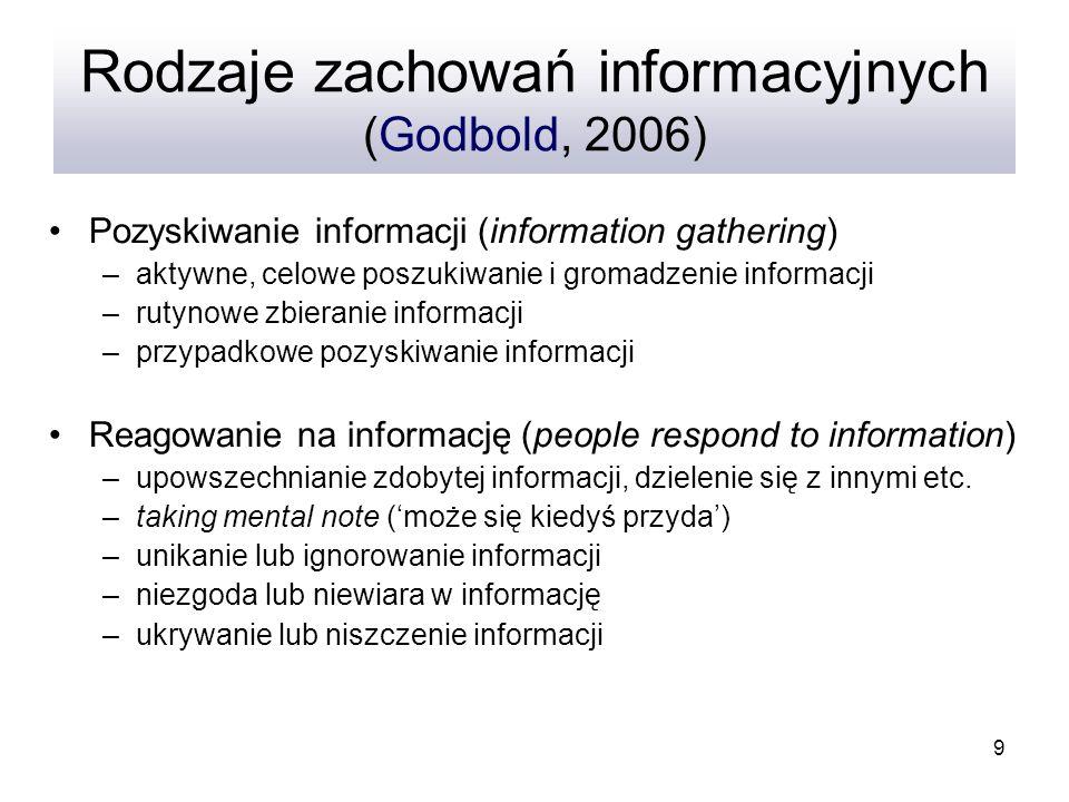 Rodzaje zachowań informacyjnych (Godbold, 2006)
