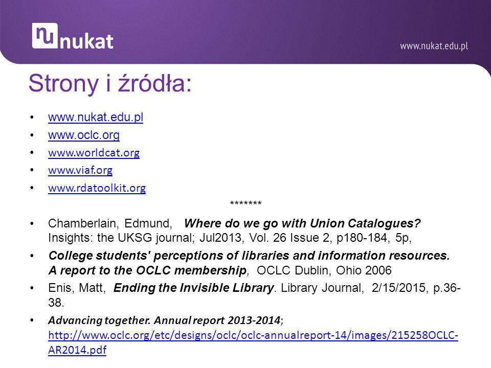 Strony i źródła: www.nukat.edu.pl www.oclc.org www.worldcat.org