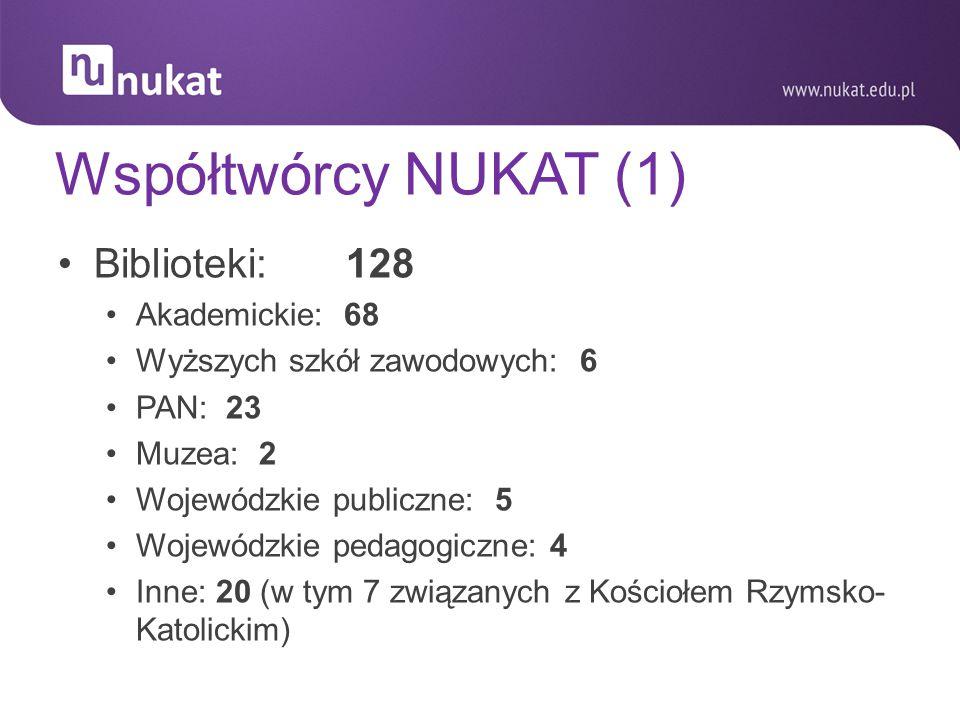 Współtwórcy NUKAT (1) Biblioteki: 128 Akademickie: 68