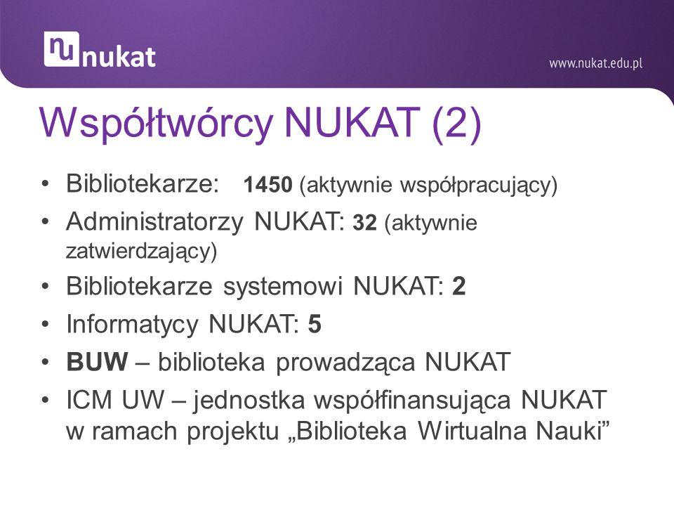 Współtwórcy NUKAT (2) Bibliotekarze: 1450 (aktywnie współpracujący)