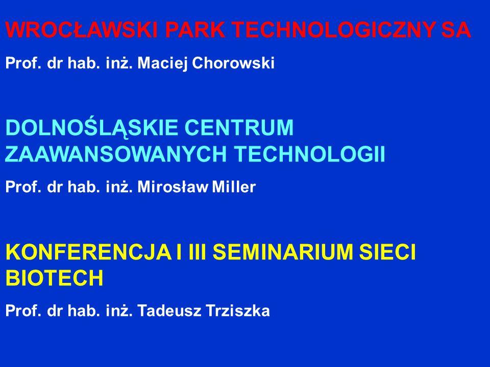 WROCŁAWSKI PARK TECHNOLOGICZNY SA