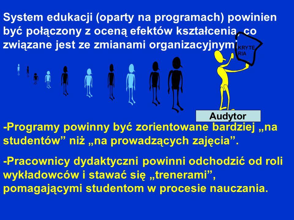 System edukacji (oparty na programach) powinien być połączony z oceną efektów kształcenia, co związane jest ze zmianami organizacyjnymi