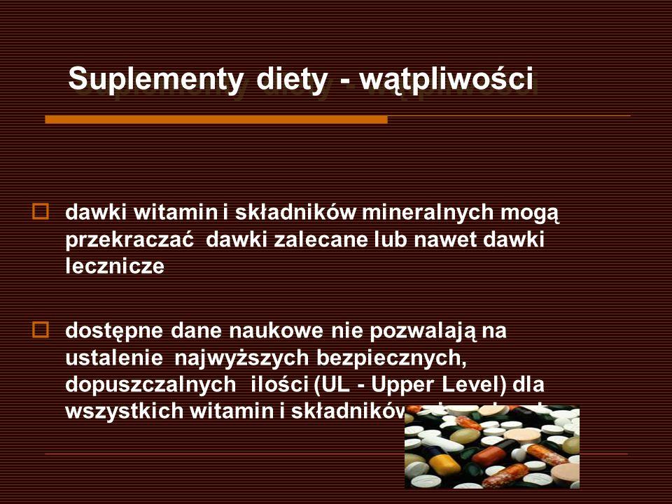 Suplementy diety - wątpliwości