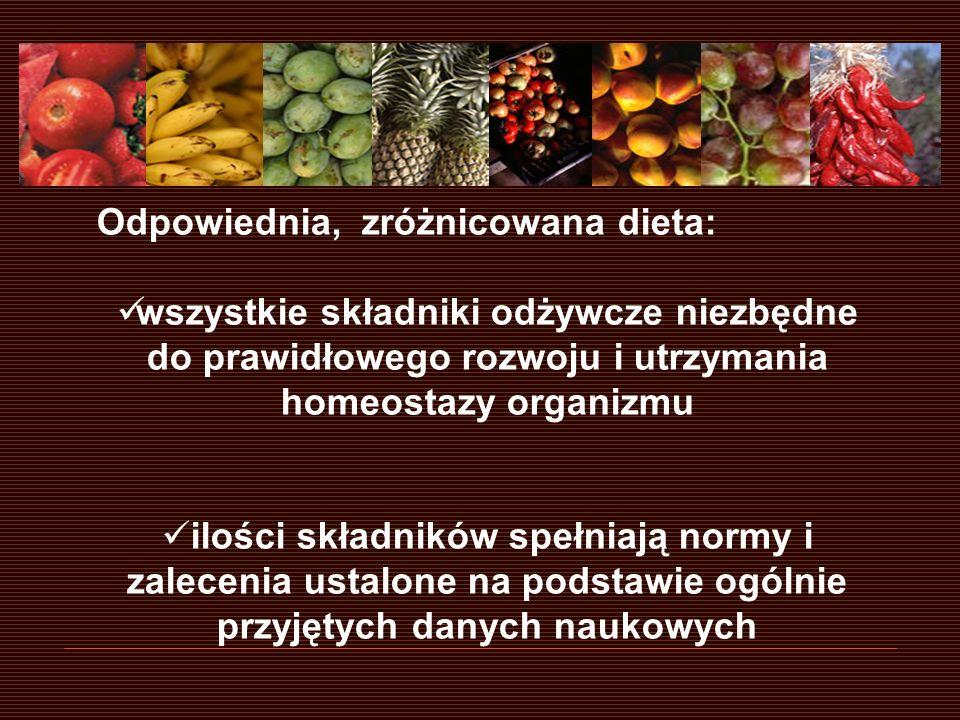 Odpowiednia, zróżnicowana dieta: