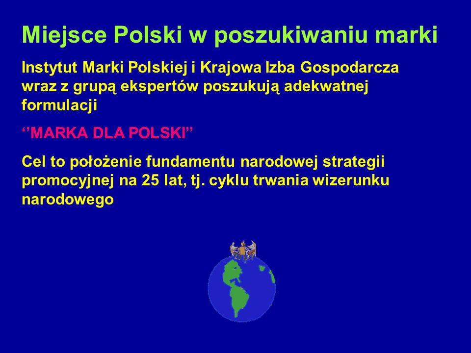 Miejsce Polski w poszukiwaniu marki