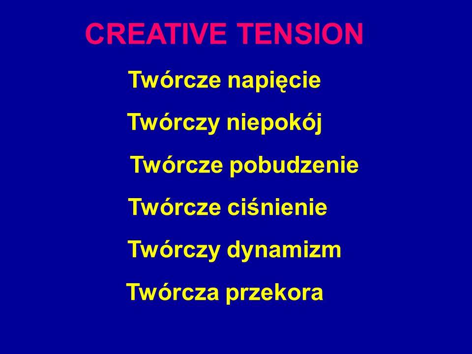 CREATIVE TENSION Twórcze napięcie Twórczy niepokój Twórcze pobudzenie