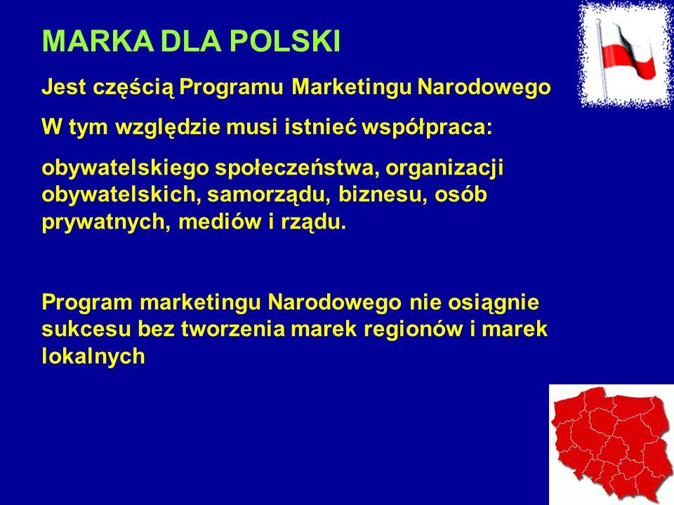 MARKA DLA POLSKI Jest częścią Programu Marketingu Narodowego