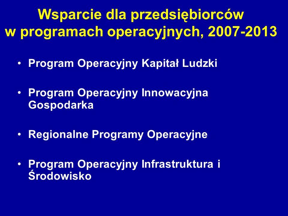 Wsparcie dla przedsiębiorców w programach operacyjnych, 2007-2013