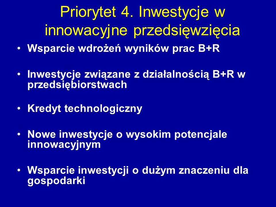 Priorytet 4. Inwestycje w innowacyjne przedsięwzięcia