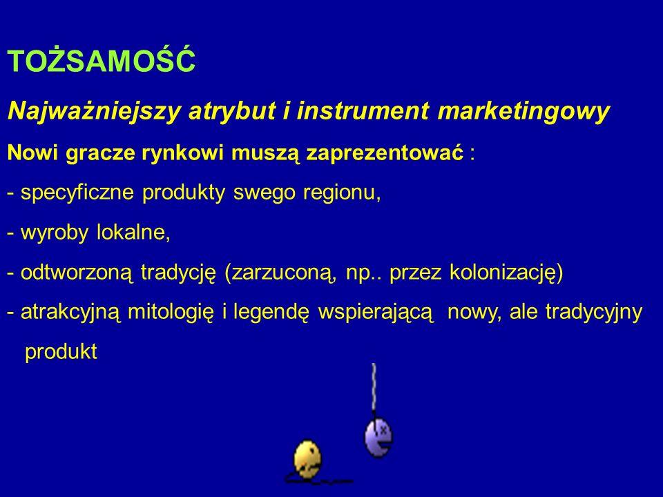 TOŻSAMOŚĆ Najważniejszy atrybut i instrument marketingowy