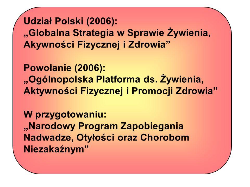 """Udział Polski (2006): """"Globalna Strategia w Sprawie Żywienia, Akywności Fizycznej i Zdrowia Powołanie (2006): """"Ogólnopolska Platforma ds."""