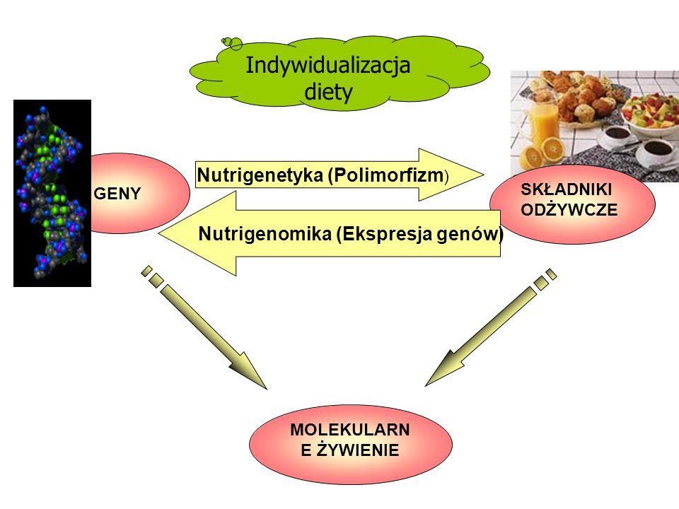 Nutrigenomika (Ekspresja genów)