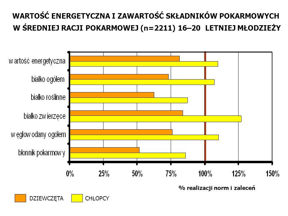 WARTOŚĆ ENERGETYCZNA I ZAWARTOŚĆ SKŁADNIKÓW POKARMOWYCH