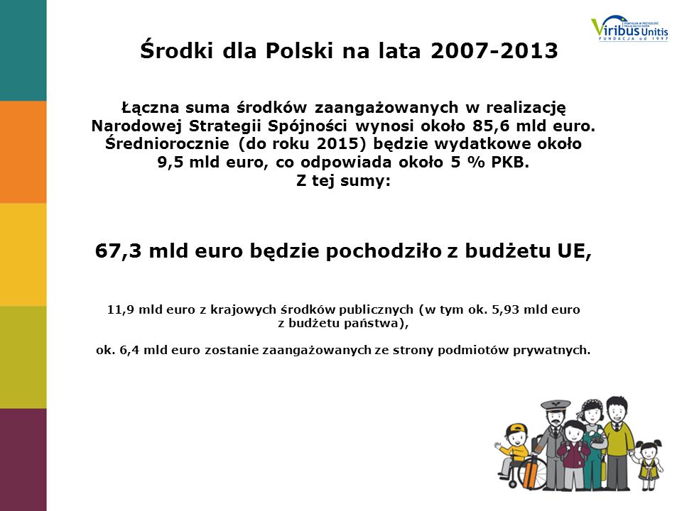 Środki dla Polski na lata 2007-2013