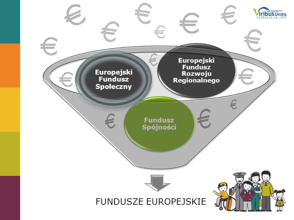Europejski Fundusz Rozwoju Regionalnego Europejski Fundusz Społeczny