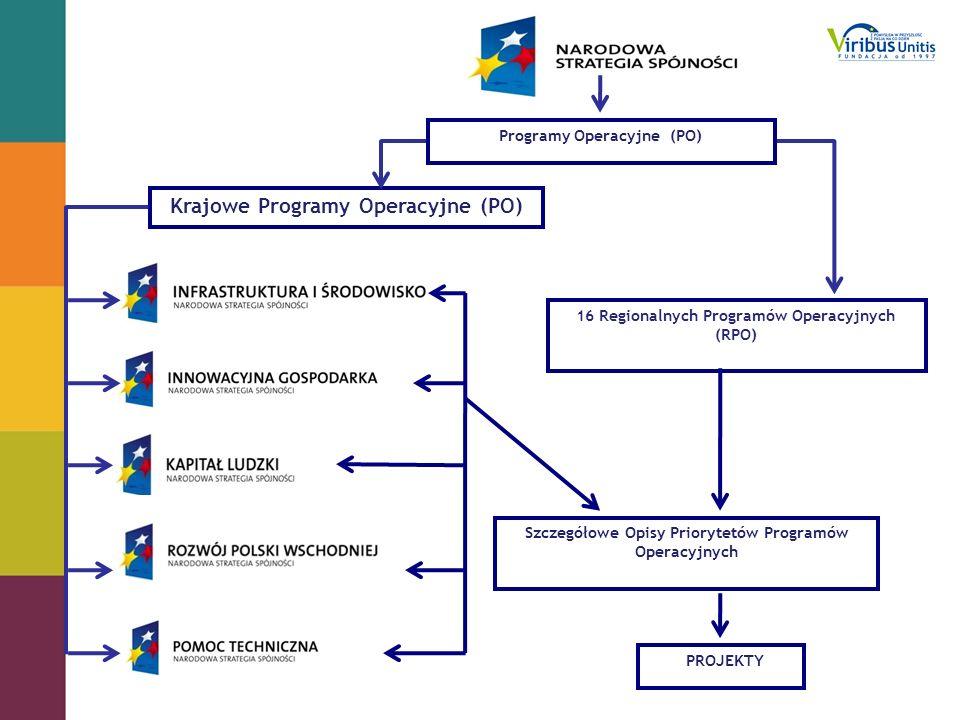 Krajowe Programy Operacyjne (PO)