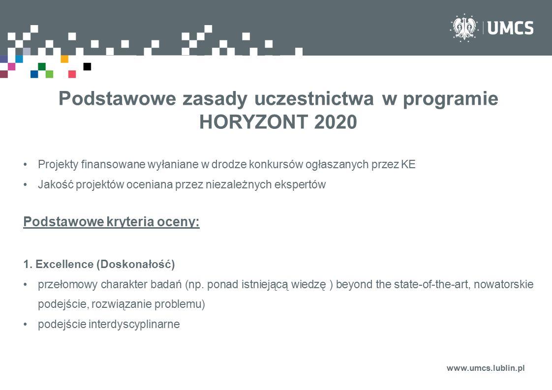 Podstawowe zasady uczestnictwa w programie HORYZONT 2020
