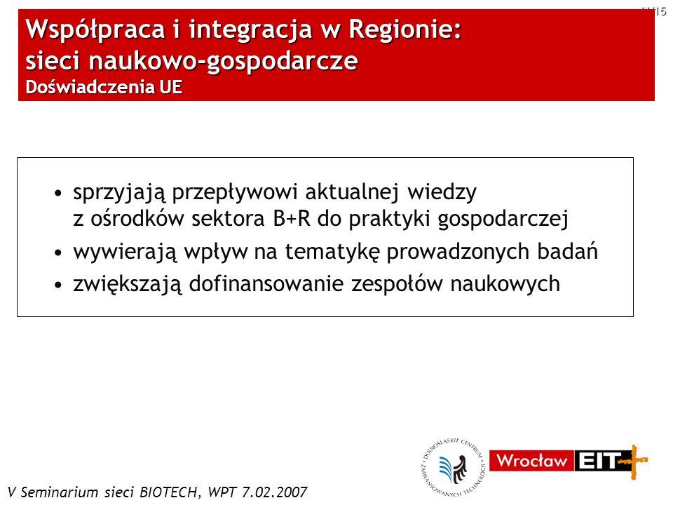Współpraca i integracja w Regionie: sieci naukowo-gospodarcze Doświadczenia UE