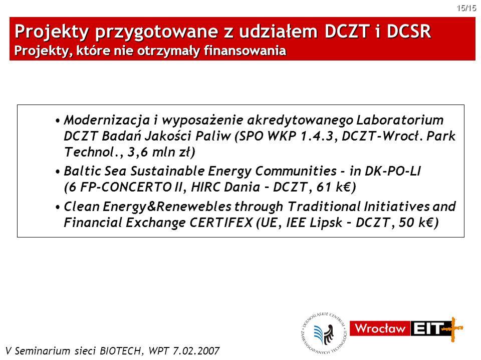 Projekty przygotowane z udziałem DCZT i DCSR Projekty, które nie otrzymały finansowania