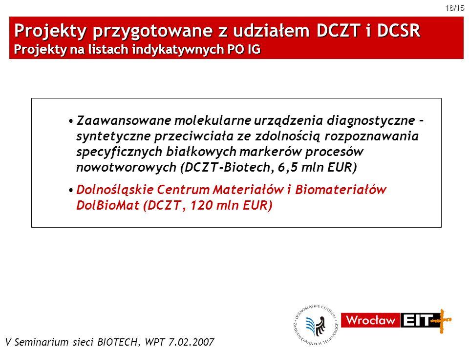 Projekty przygotowane z udziałem DCZT i DCSR Projekty na listach indykatywnych PO IG