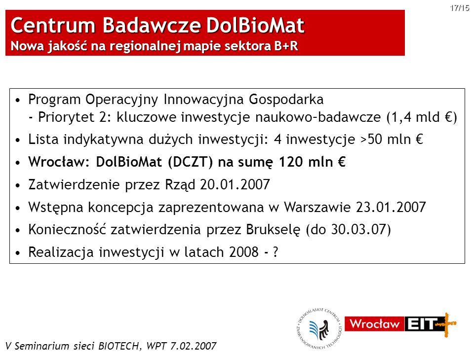 Centrum Badawcze DolBioMat Nowa jakość na regionalnej mapie sektora B+R