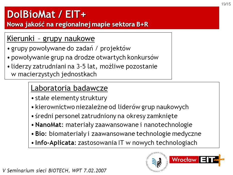 DolBioMat / EIT+ Nowa jakość na regionalnej mapie sektora B+R