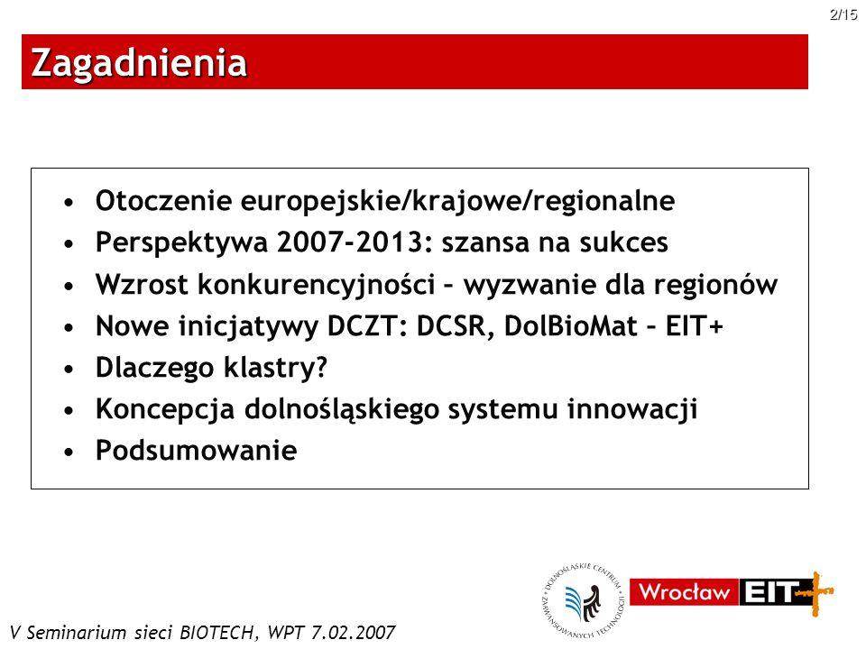 Zagadnienia Otoczenie europejskie/krajowe/regionalne