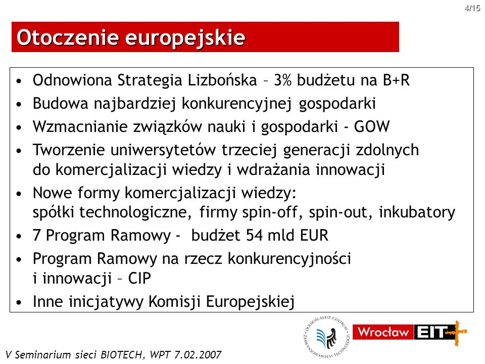 Otoczenie europejskie
