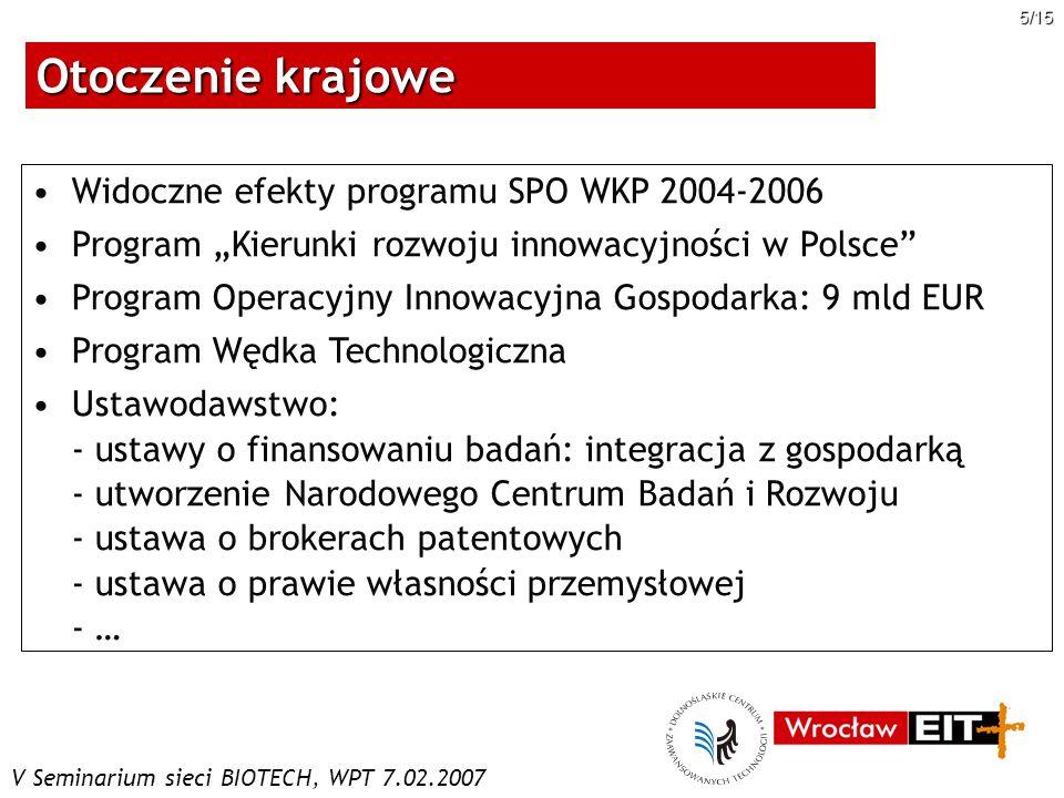Otoczenie krajowe Widoczne efekty programu SPO WKP 2004-2006