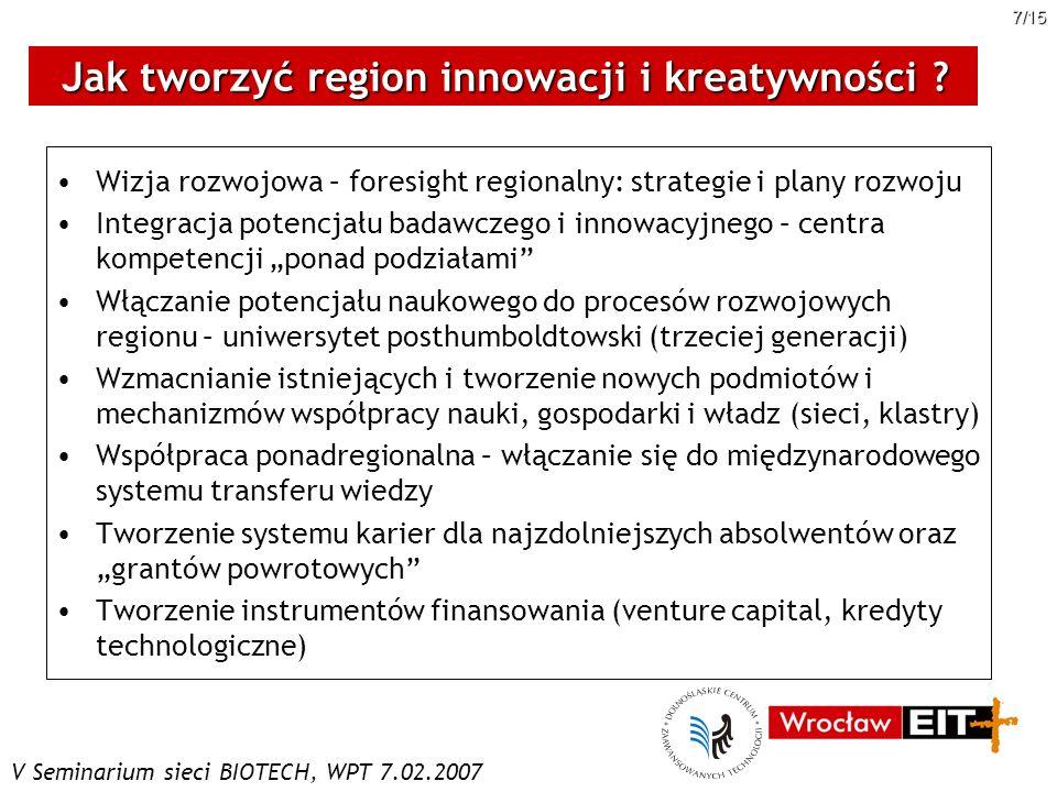 Jak tworzyć region innowacji i kreatywności