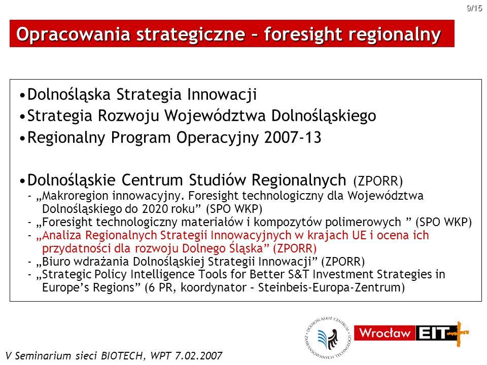 Opracowania strategiczne – foresight regionalny