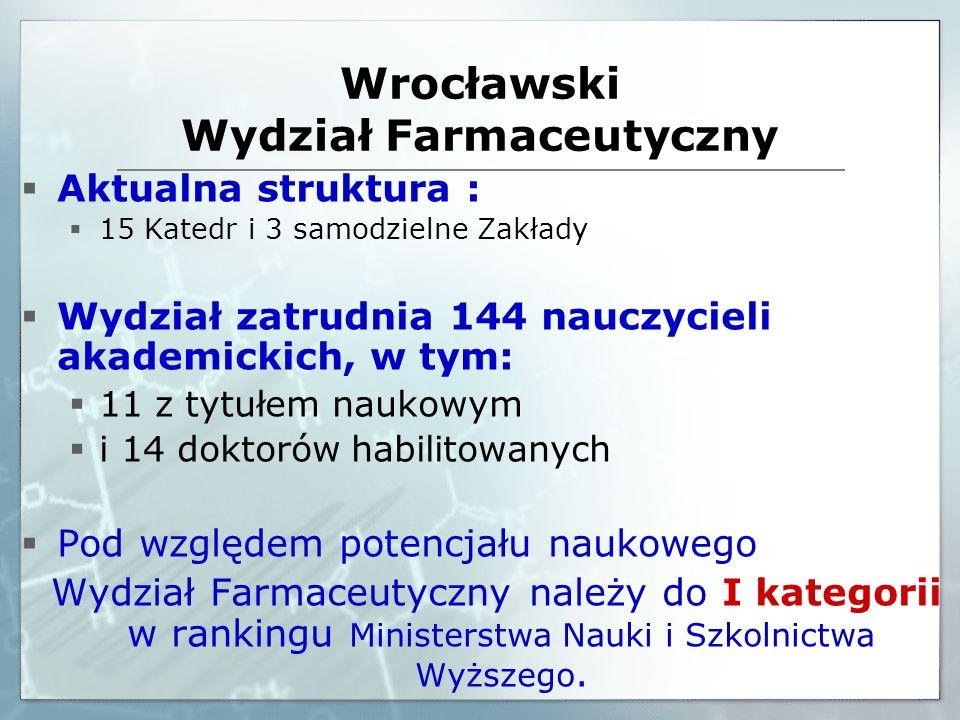 Wrocławski Wydział Farmaceutyczny