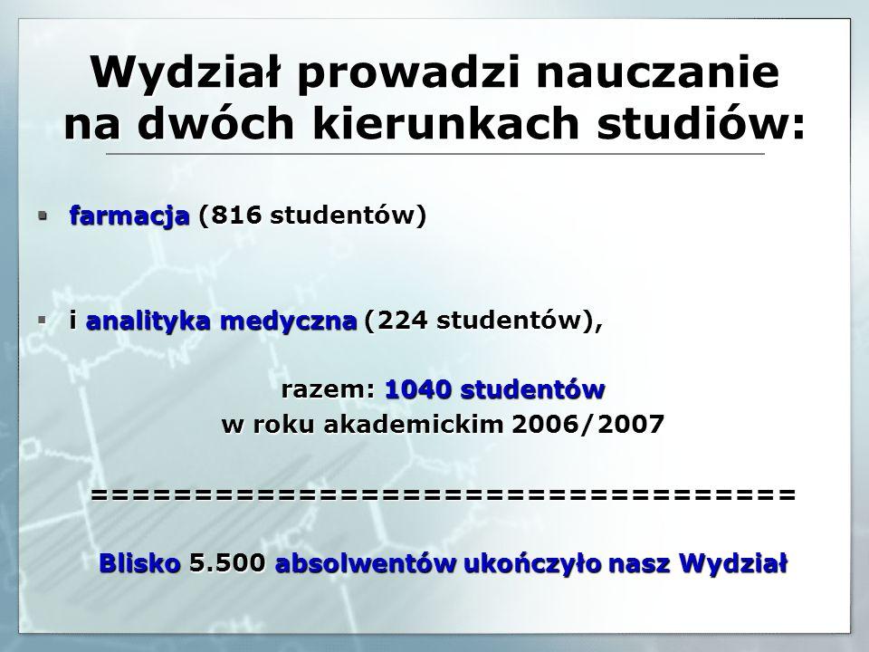 Wydział prowadzi nauczanie na dwóch kierunkach studiów: