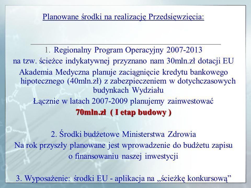 Planowane środki na realizację Przedsięwzięcia:
