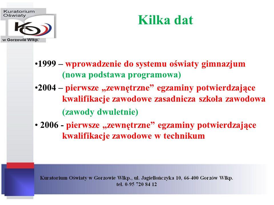 Kilka dat1999 – wprowadzenie do systemu oświaty gimnazjum (nowa podstawa programowa)