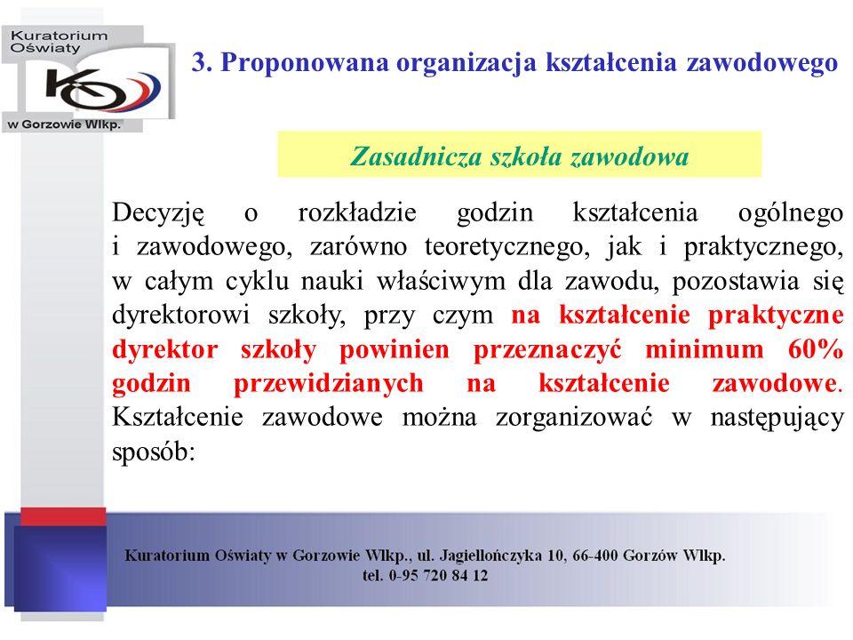 3. Proponowana organizacja kształcenia zawodowego
