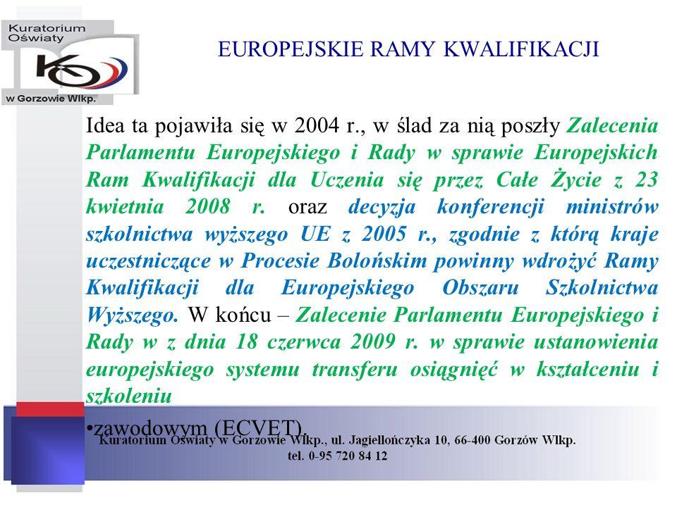 EUROPEJSKIE RAMY KWALIFIKACJI
