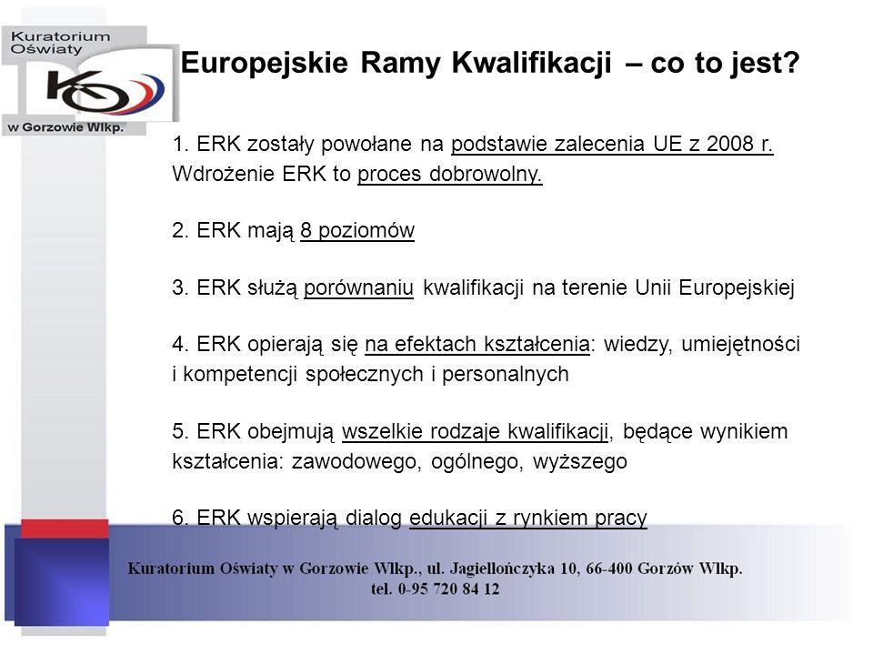 Europejskie Ramy Kwalifikacji – co to jest