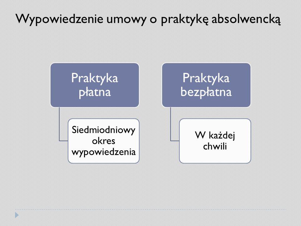 Wypowiedzenie umowy o praktykę absolwencką Praktyka płatna