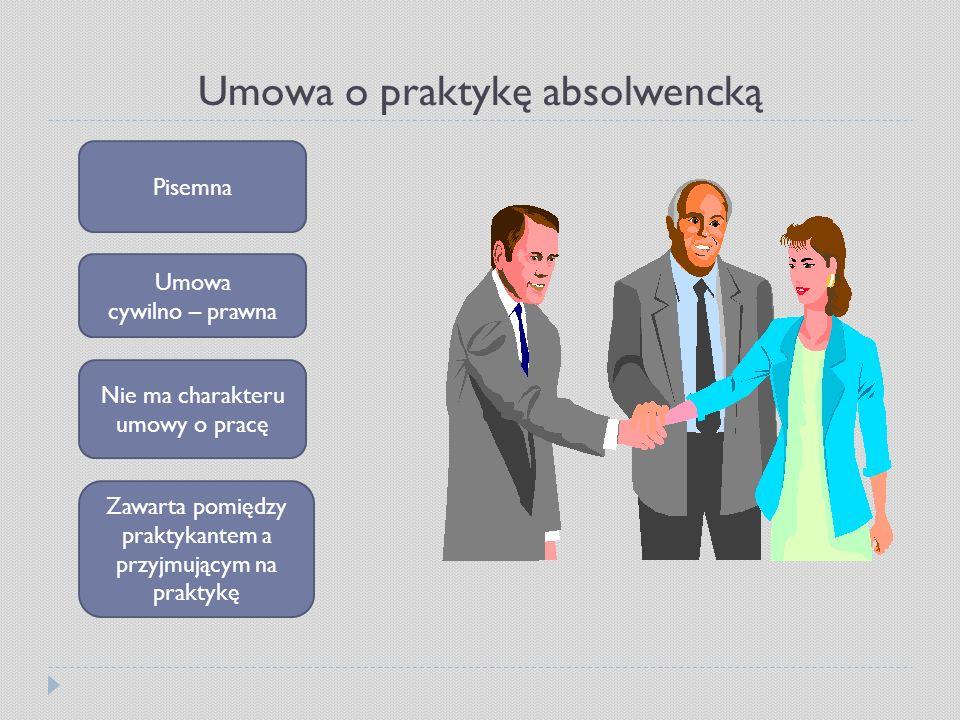 Umowa o praktykę absolwencką