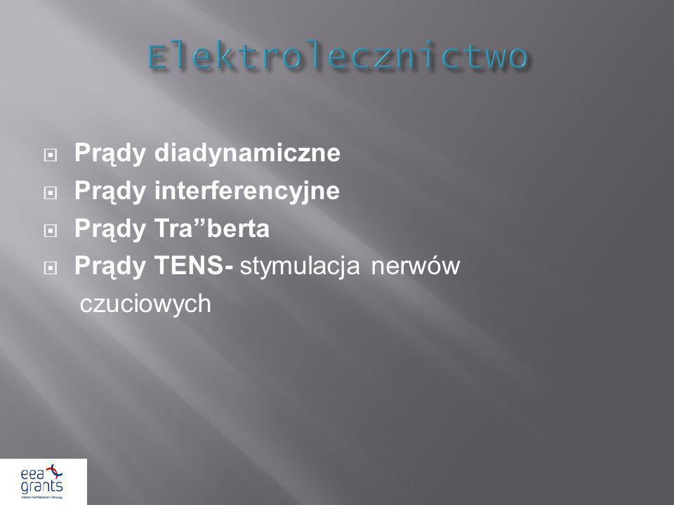 Elektrolecznictwo Prądy diadynamiczne Prądy interferencyjne
