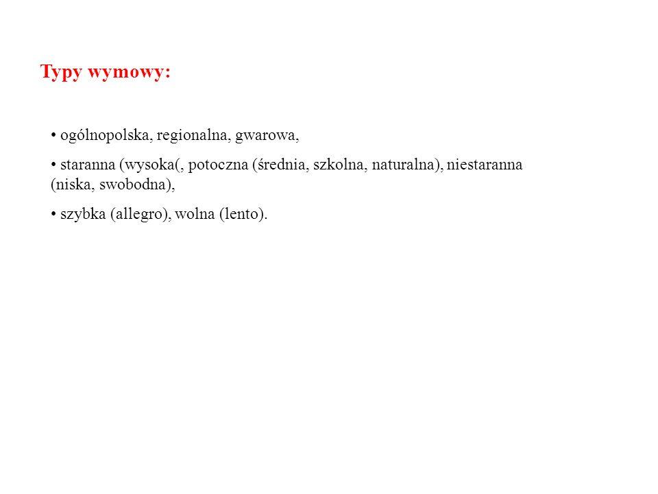 Typy wymowy: ogólnopolska, regionalna, gwarowa,