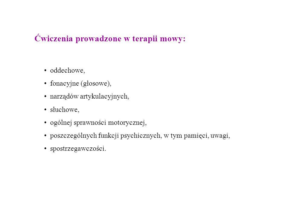 Ćwiczenia prowadzone w terapii mowy: